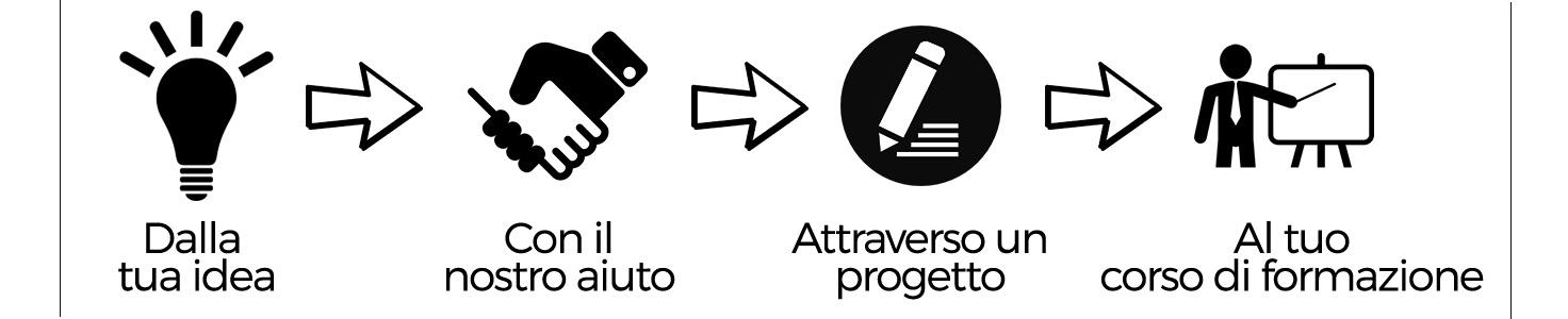 corsi formazione personalizzati progetto docenti aziende enti affitto aule retica training place padova